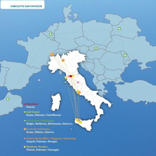 Circuito Datavoice call center italiani ed internazionali